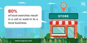 2. Local SEO optimization – be found easily