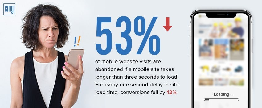why mobile friendly site